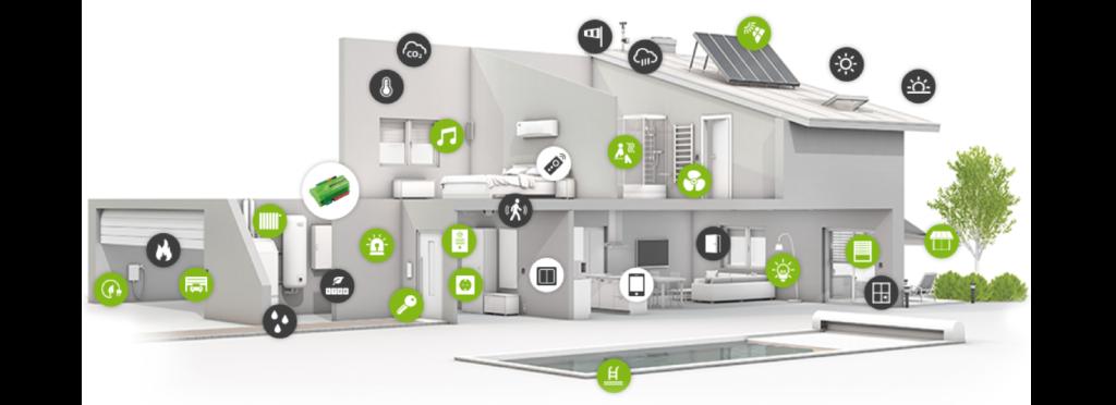 Loxone 3D house
